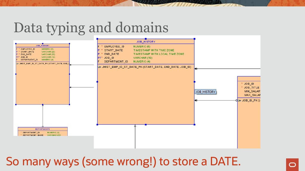 Data typing and domains So many ways (some wron...