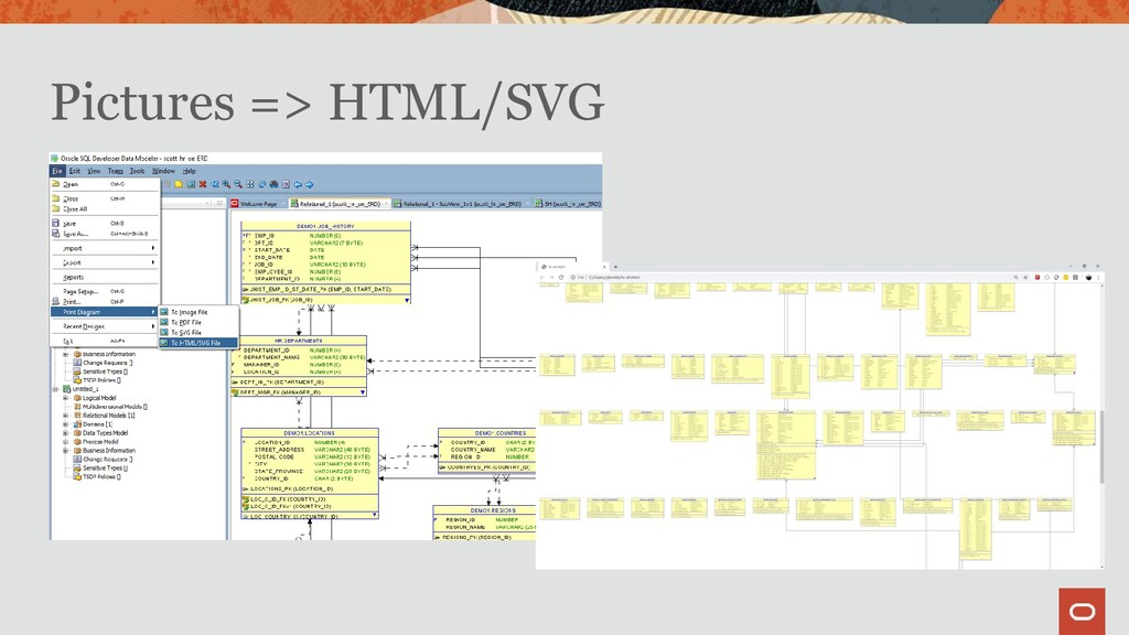 Pictures => HTML/SVG
