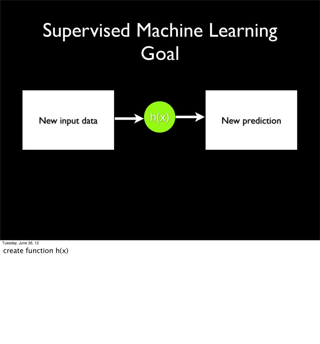 Supervised Machine Learning Goal New input data...