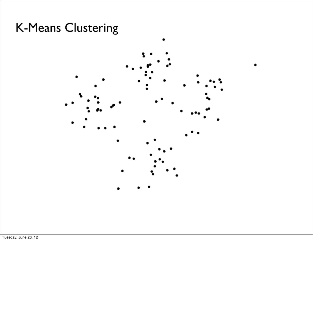 K-Means Clustering Tuesday, June 26, 12