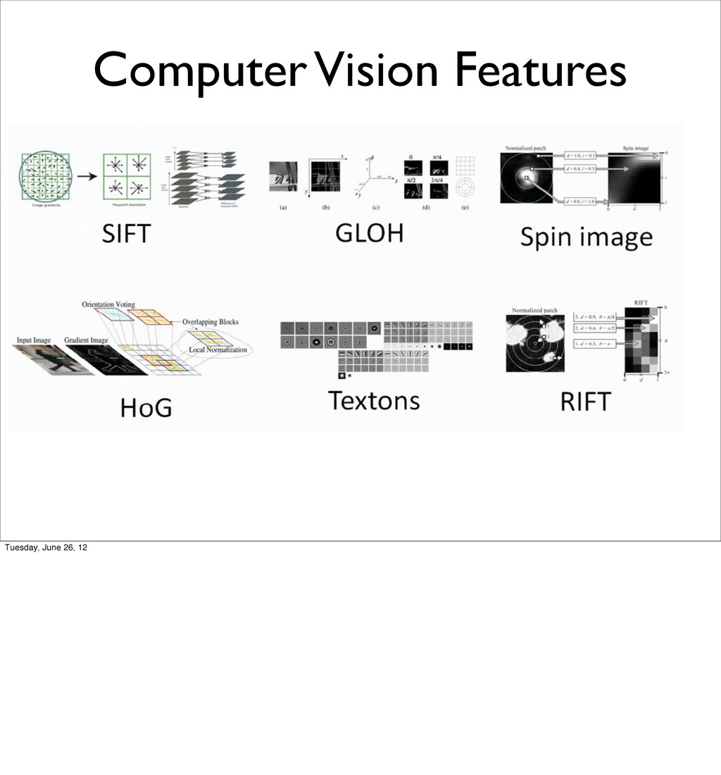 Computer Vision Features Tuesday, June 26, 12