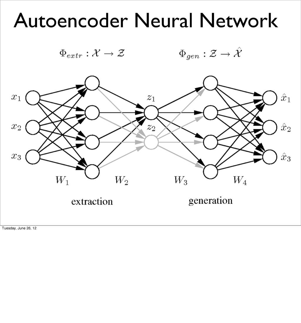 Autoencoder Neural Network Tuesday, June 26, 12
