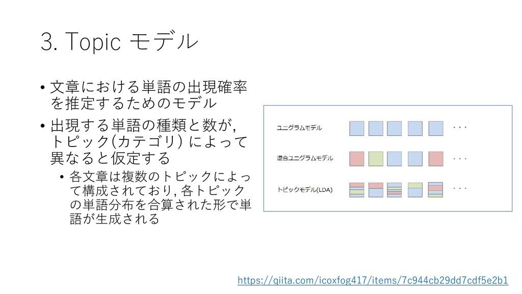 3. Topic モデル • 文章における単語の出現確率 を推定するためのモデル • 出現する...