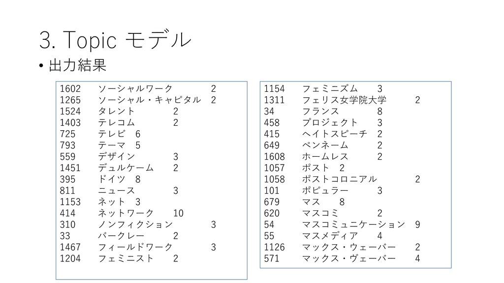 3. Topic モデル • 出力結果 1602 ソーシャルワーク 2 1265 ソーシャル・...