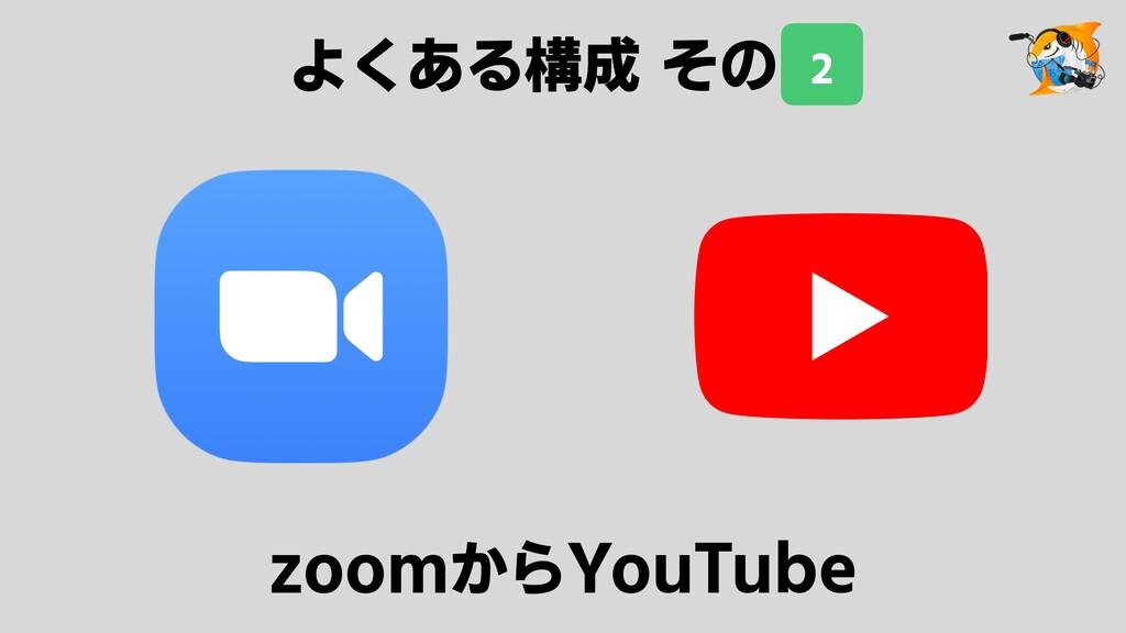 zoomからYouTube よくある構成 その2 2