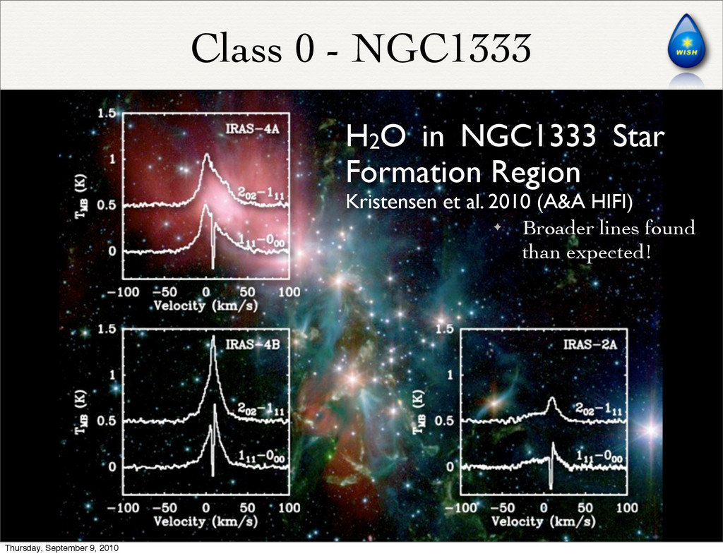 Class 0 - NGC1333 H2O in NGC1333 Star Formation...