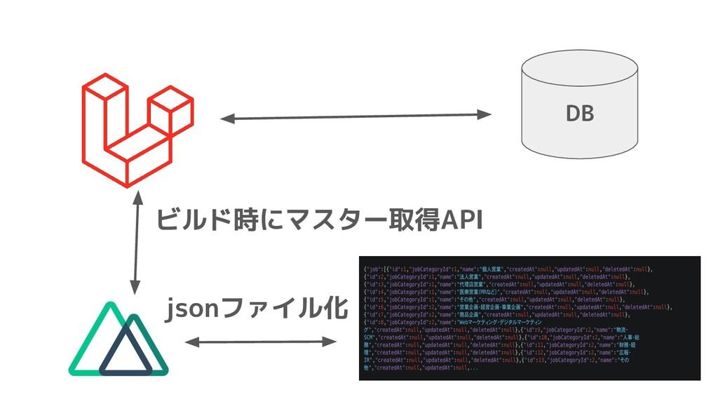 DB ビルド時にマスター取得API jsonファイル化
