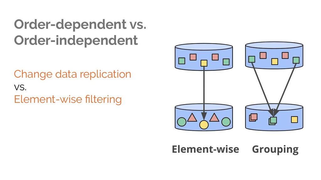 Order-dependent vs. Order-independent Change da...