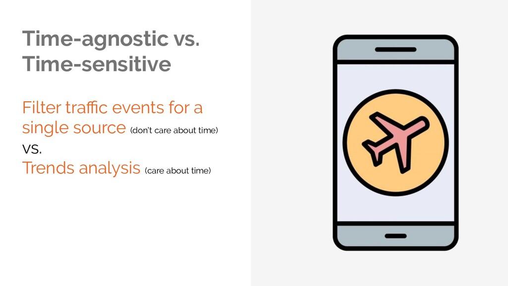 Time-agnostic vs. Time-sensitive Filter traffic e...