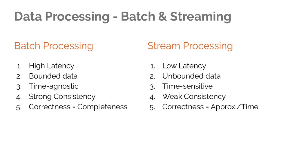 Batch Processing 1. High Latency 2. Bounded dat...
