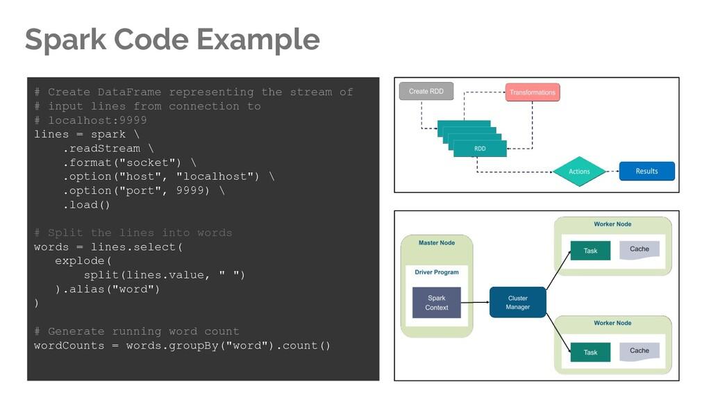 Spark Code Example # Create DataFrame represent...
