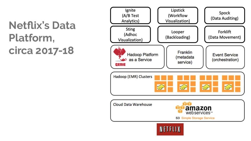 Netflix's Data Platform, circa 2017-18