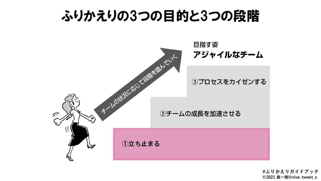 ふりかえりの3つの目的と3つの段階 ©2021 森一樹@viva_tweet_x #ふりかえり...