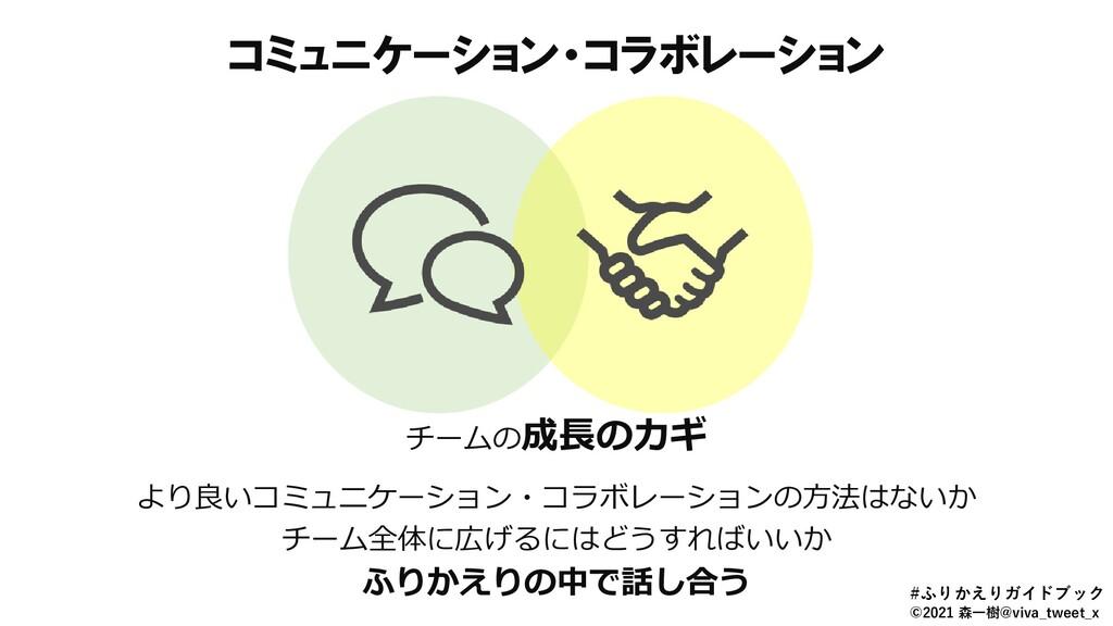 コミュニケーション・コラボレーション チームの成長のカギ より良いコミュニケーション・コラボレ...