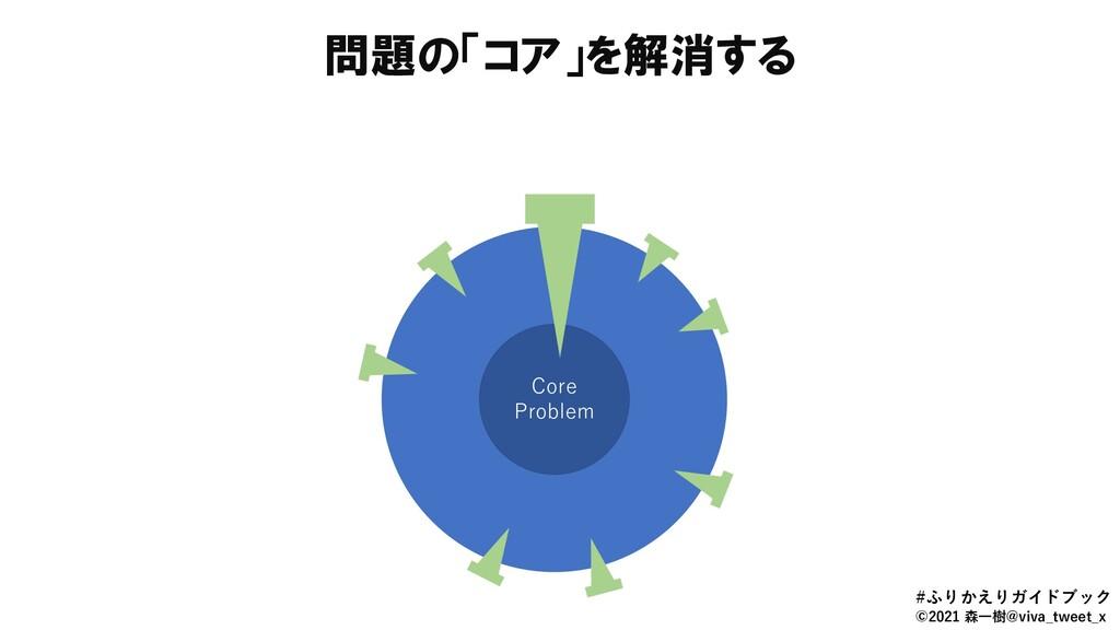 問題の「コア」を解消する Core Problem Core Problem ©2021 森一...