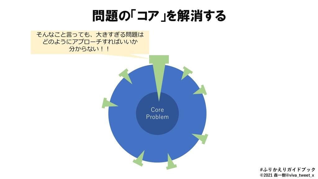 問題の「コア」を解消する Core Problem Core Problem そんなこと言って...