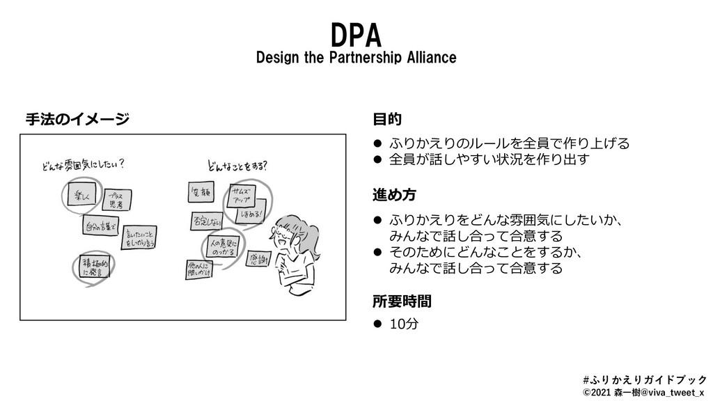 DPA 手法のイメージ 目的 ⚫ ふりかえりのルールを全員で作り上げる ⚫ 全員が話しやすい状...