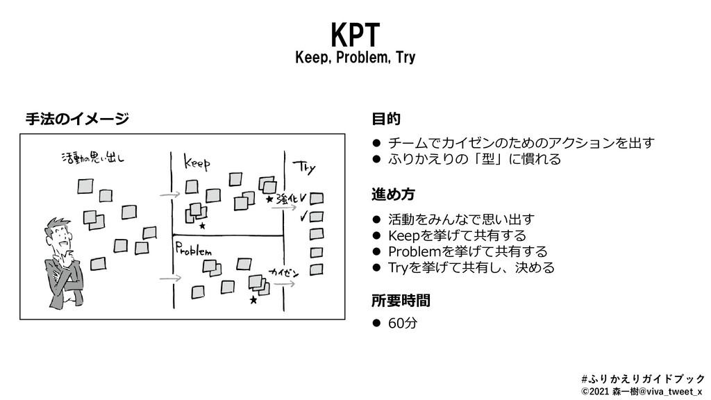 KPT 手法のイメージ 目的 ⚫ チームでカイゼンのためのアクションを出す ⚫ ふりかえりの「...