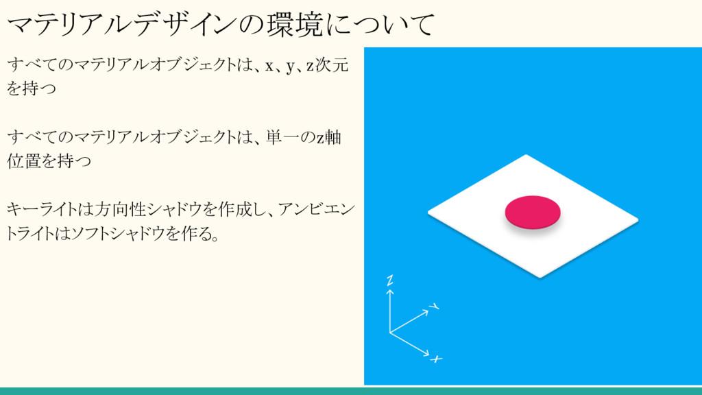 マテリアルデザインの環境について すべてのマテリアルオブジェクトは、x、y、z次元 を持つ す...