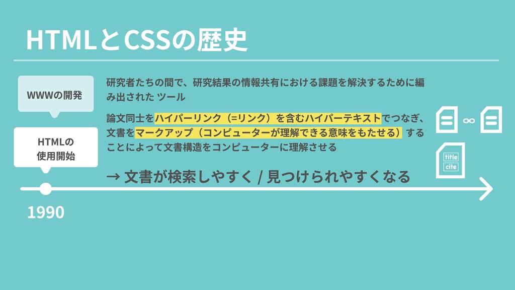 HTMLとCSSの歴史 1990 WWWの開発 HTMLの  使用開始 研究者たちの間で、研究...