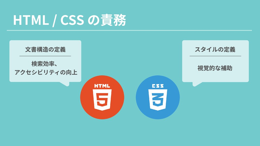 HTML / CSS の責務 検索効率、  アクセシビリティの向上 文書構造の定義 視覚的な補...