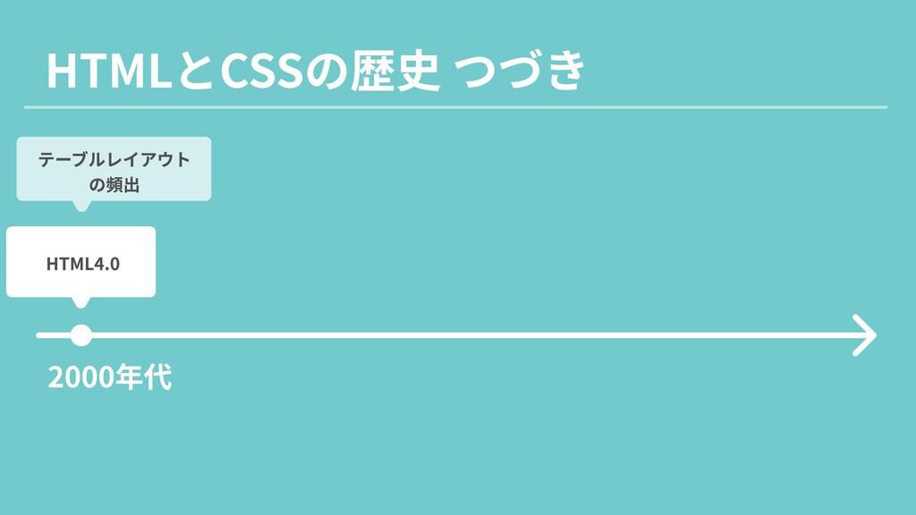 HTMLとCSSの歴史 つづき 2000年代 HTML4.0 テーブルレイアウト  の頻出
