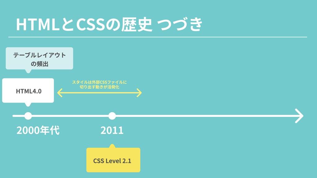 HTMLとCSSの歴史 つづき 2000年代 2011 HTML4.0 テーブルレイアウト  ...