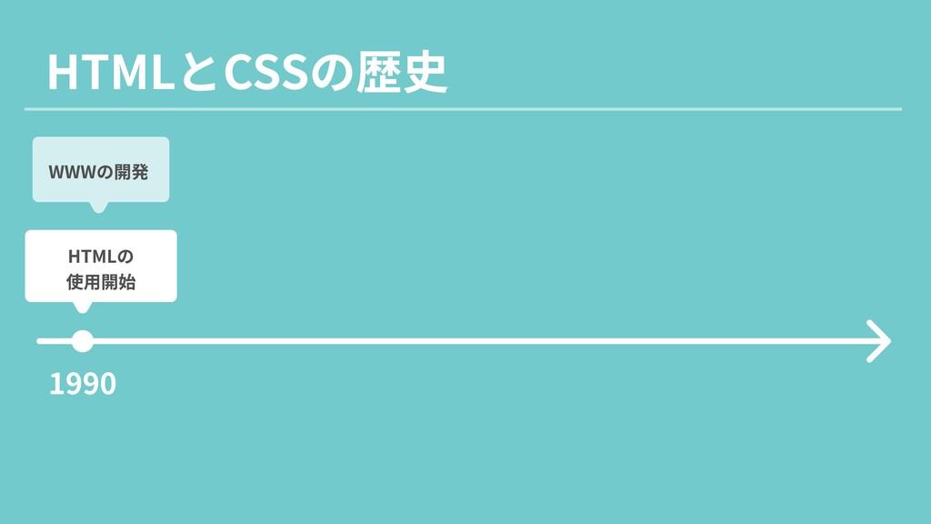 HTMLとCSSの歴史 1990 WWWの開発 HTMLの  使用開始