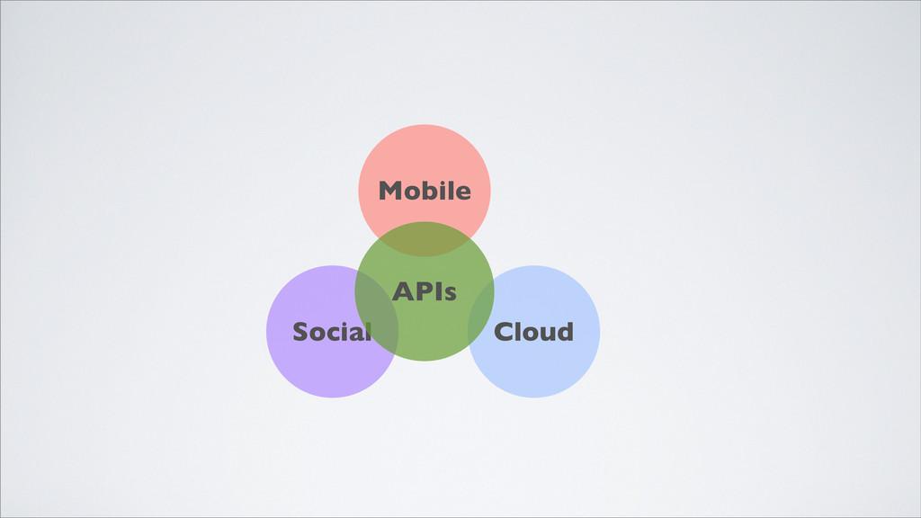 Mobile Cloud Social APIs
