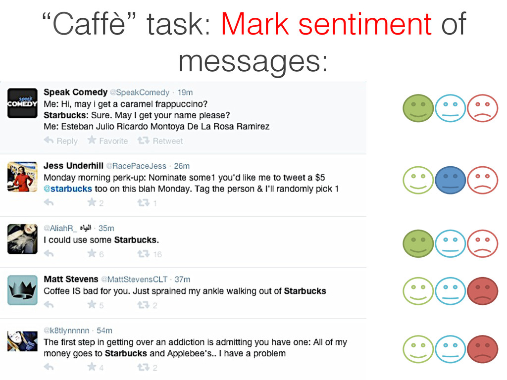 Work context!