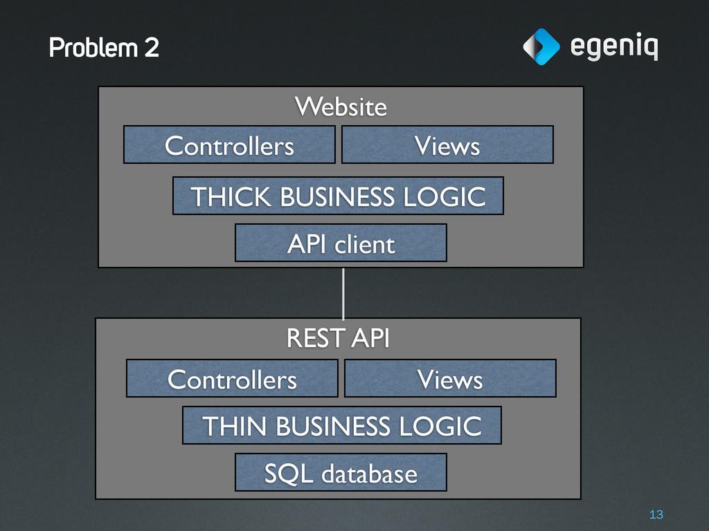 Website REST API Problem 2 13 SQL database THIN...