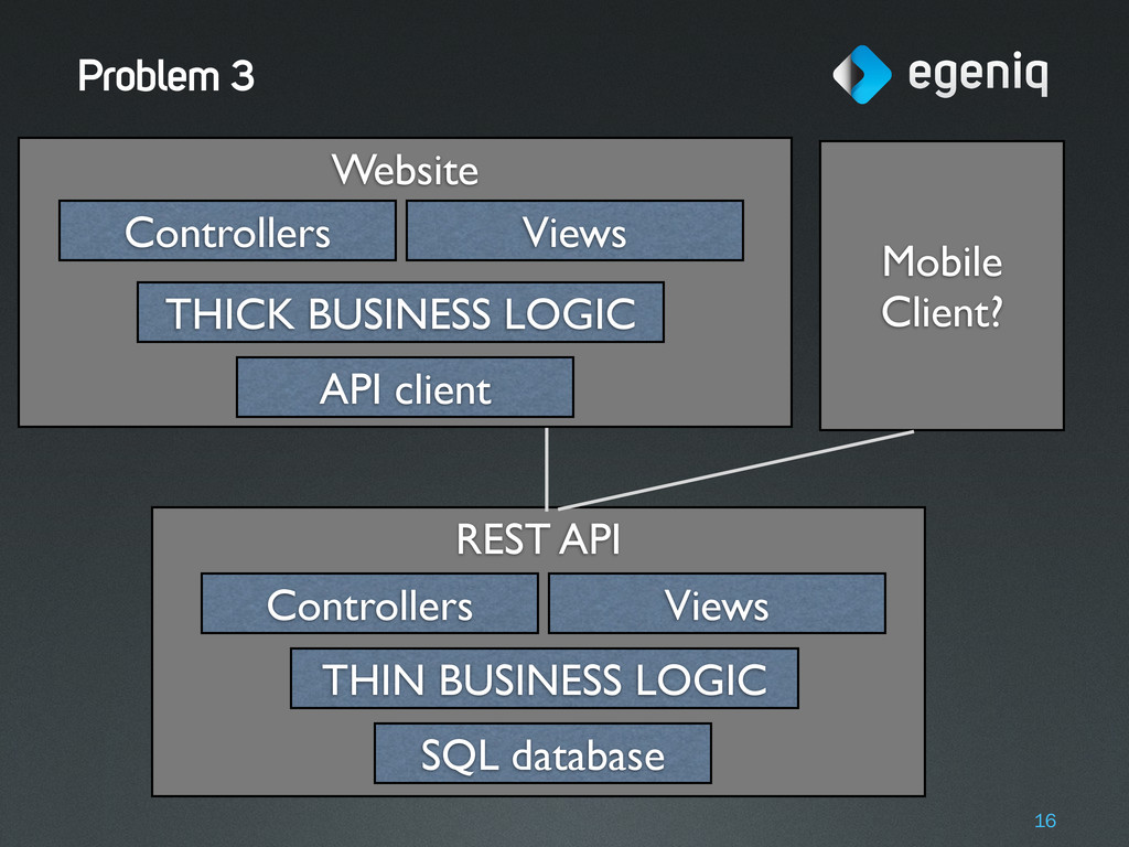 Website REST API Problem 3 16 SQL database THIN...