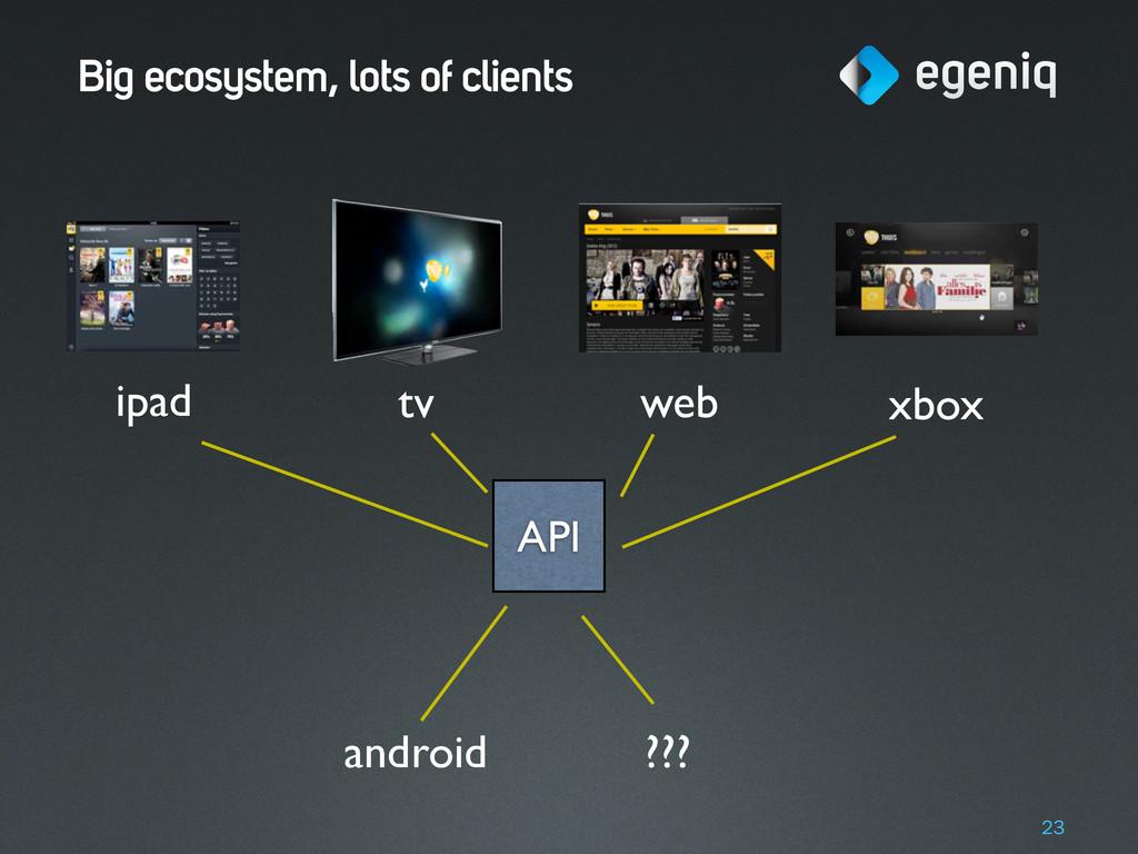 Big ecosystem, lots of clients 23 API ipad tv w...