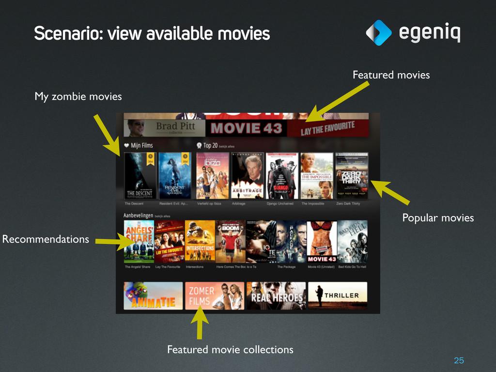 Scenario: view available movies 25 My zombie mo...