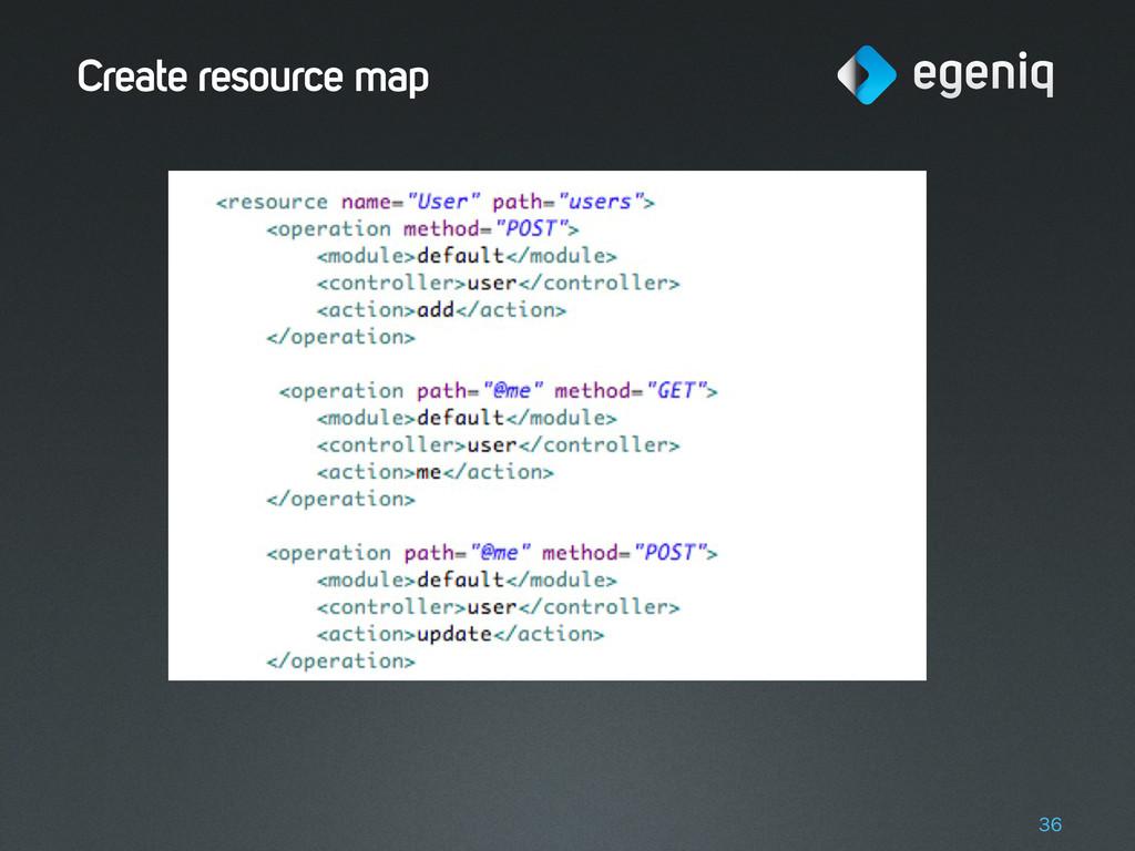 Create resource map 36