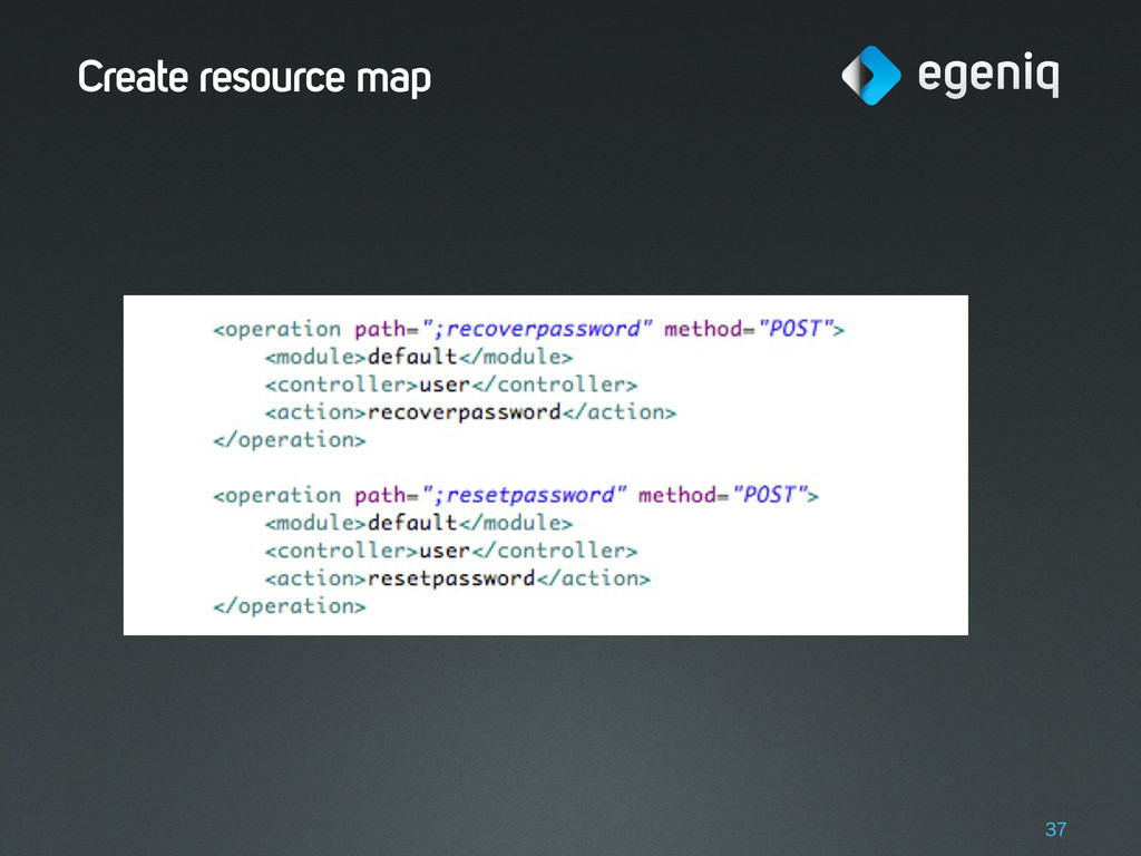 Create resource map 37
