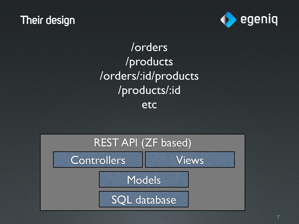 REST API (ZF based) Their design 7 SQL database...