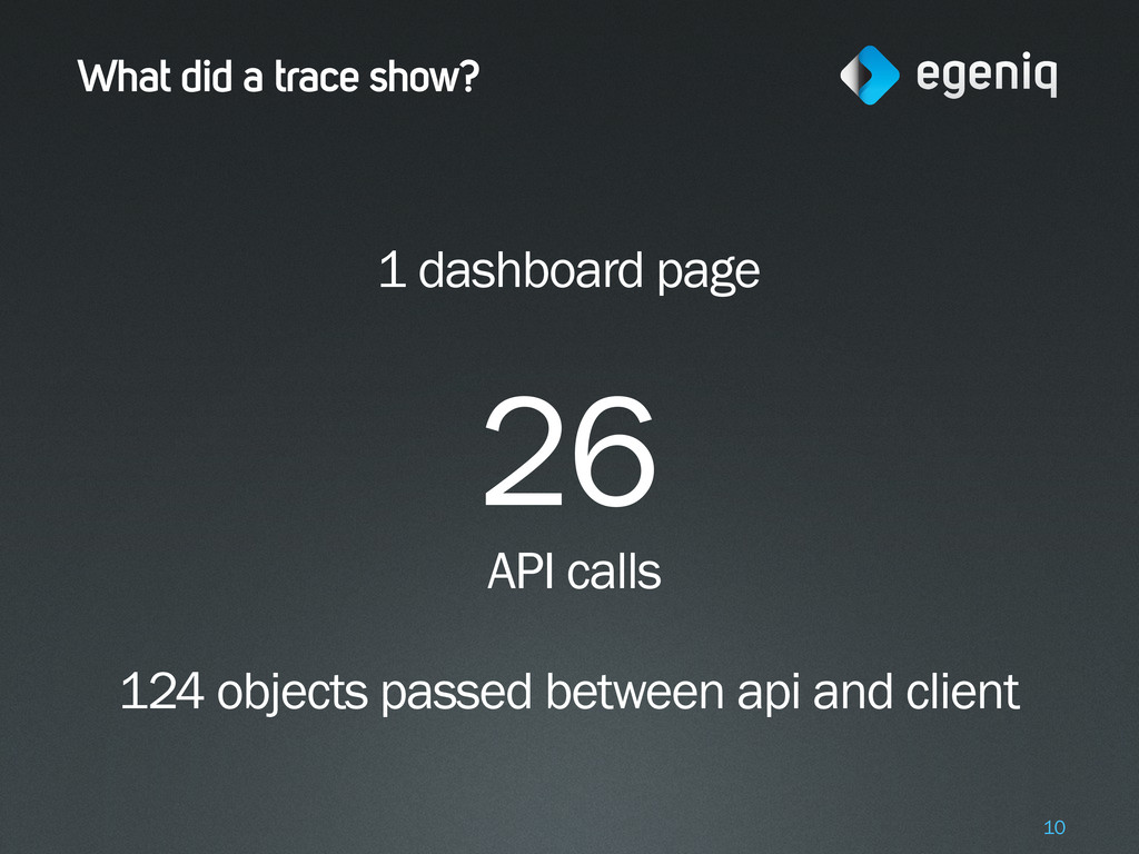 What did a trace show? 1 dashboard page 26 API ...