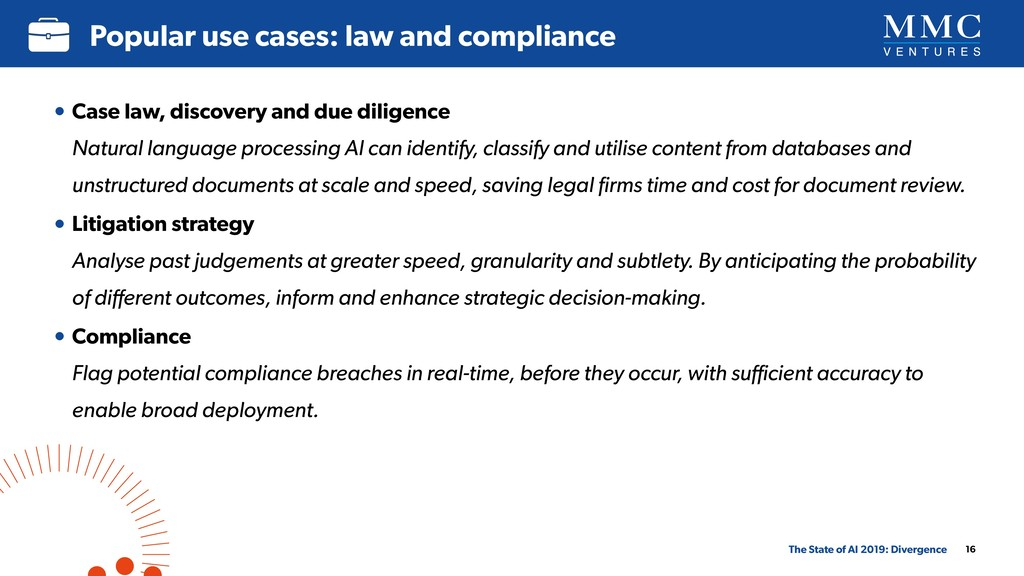 16 Popular use cases: law and compliance The St...