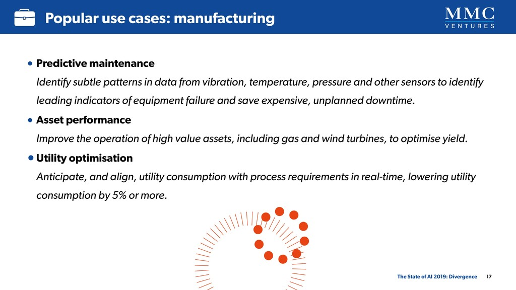 17 Popular use cases: manufacturing The State o...