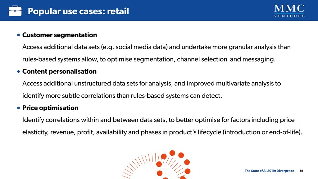 18 Popular use cases: retail The State of AI 20...