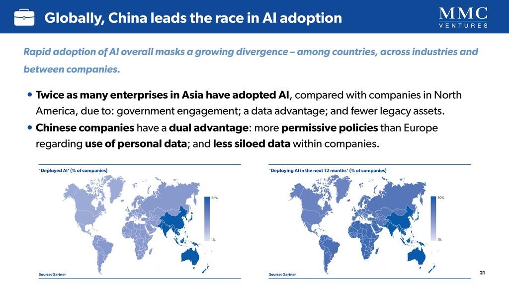 'Deployed AI' (% of companies) Source: Gartner ...