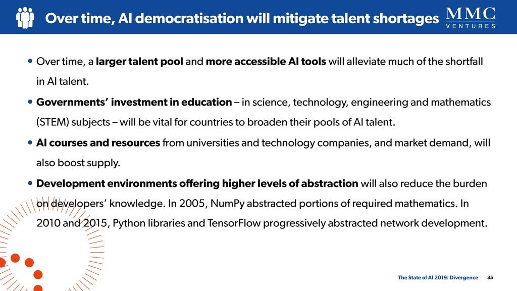 35 Over time, AI democratisation will mitigate ...