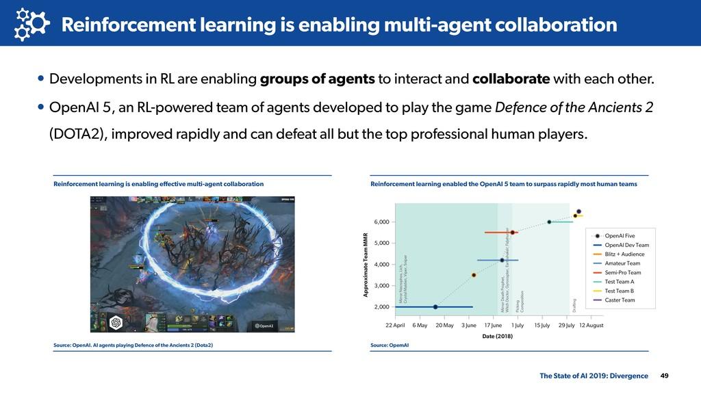 Reinforcement learning is enabling effective mul...