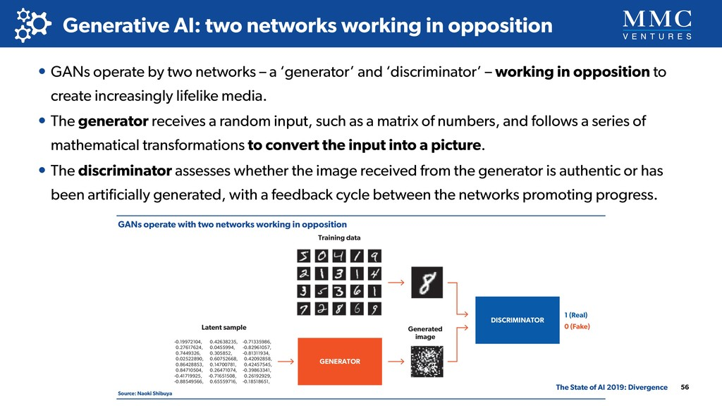 Generative AI: two networks working in oppositi...