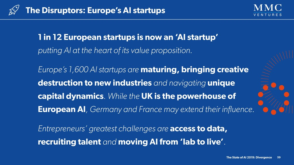 1 in 12 European startups is now an 'AI startup...