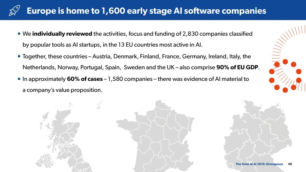 Europe is home to 1,600 early stage AI software...