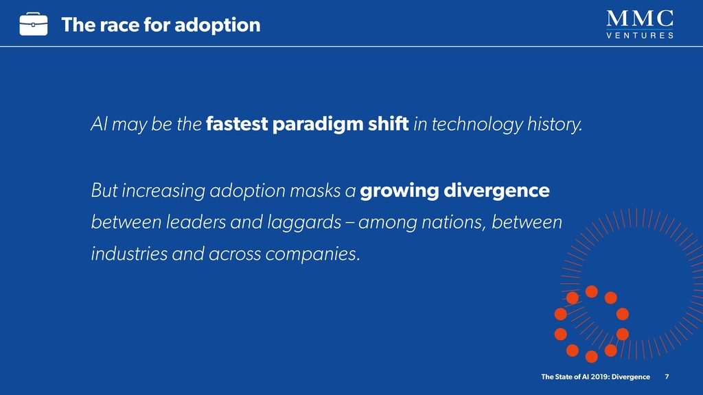 AI may be the fastest paradigm shift in technol...