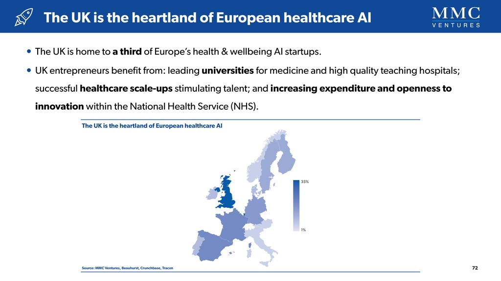 The UK is the heartland of European healthcare ...
