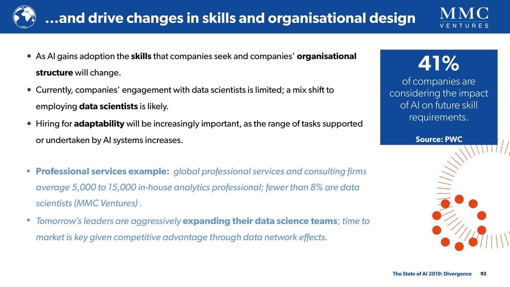 • As AI gains adoption the skills that companie...